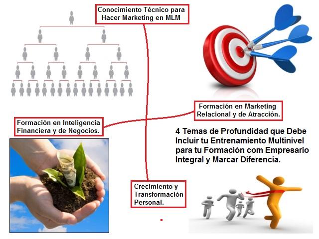 Entrenamiento Multinivel - 4 Aspectos Vitales en tu Formación como Empresario y Networker