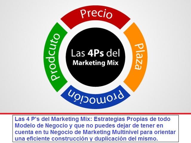 Estrategias Multinivel - Las Cuatro P's del Marketing Mix