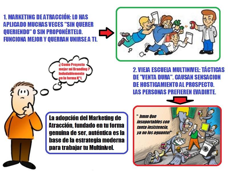 Marketing de Atracción VS Vieja Escuela Multinivel - hoy por hoy.