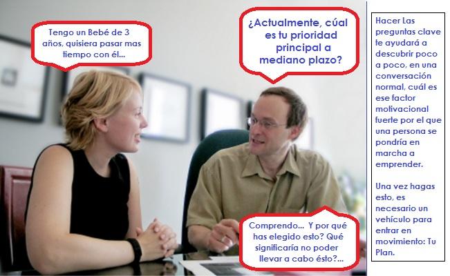 Marketing Multinivel - Prospección sin Objeciones para tu Negocio