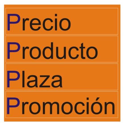 Estrategias Multinivel 4P's del Marketing Mix
